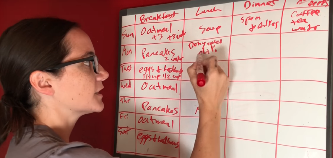 How To Create a Menu For Emergency Food Storage